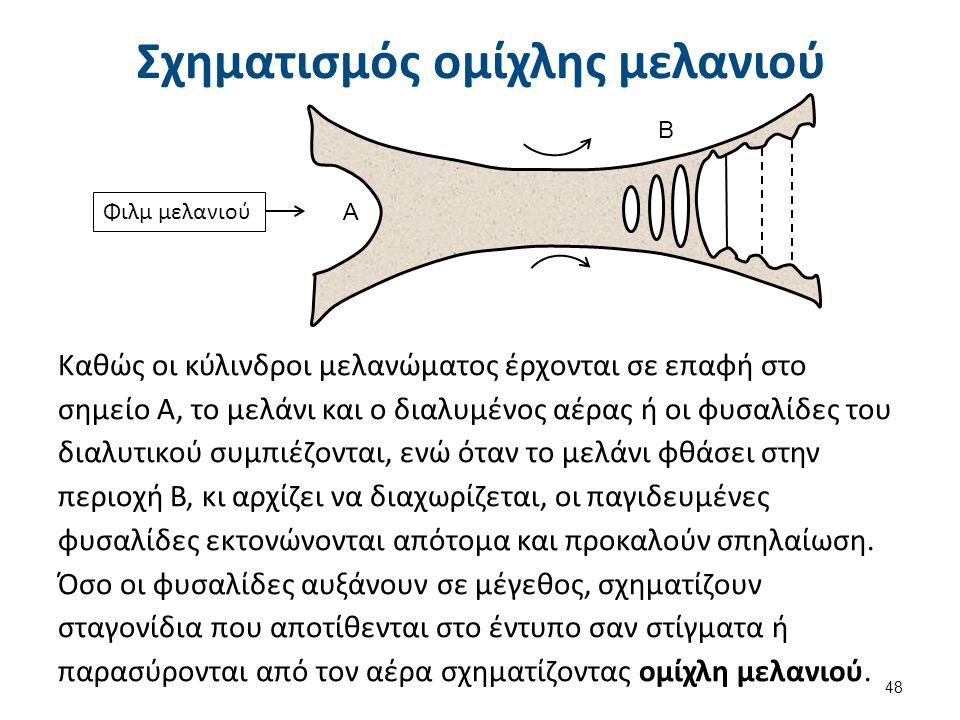 Θέματα τροφοδοσίας μελανιού (1 από 3)