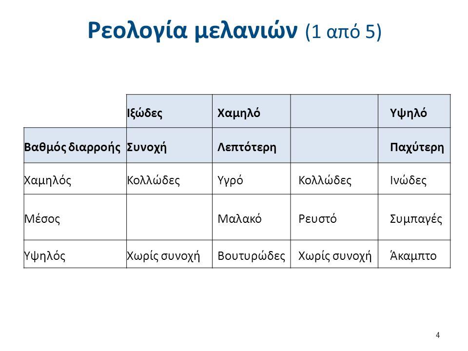 Ρεολογία μελανιών (2 από 5)