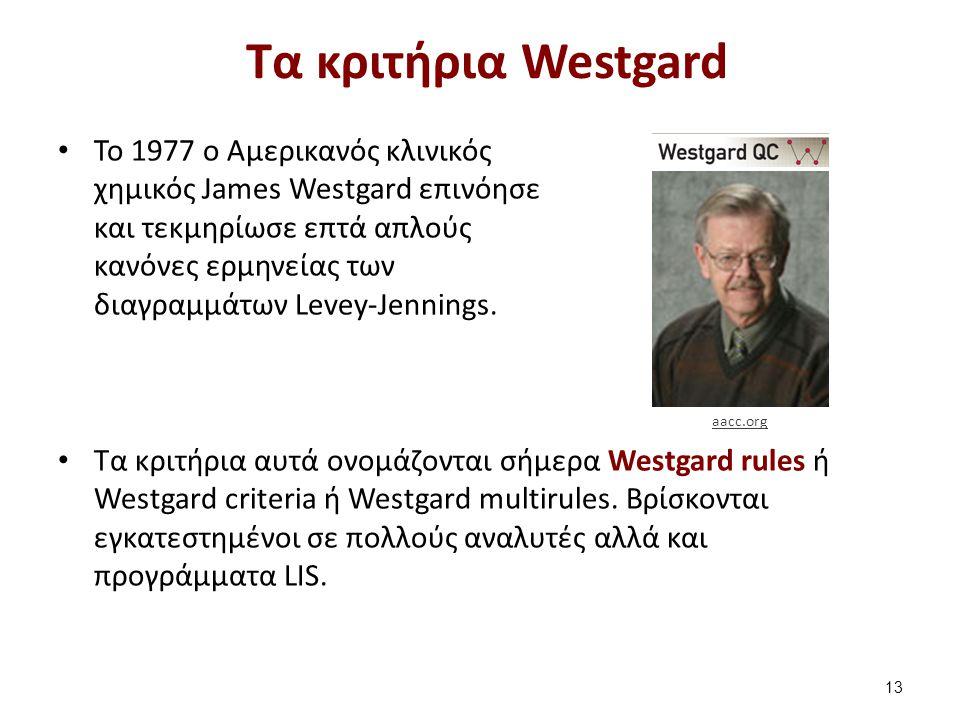 Τα κριτήρια Westgard σε ένα μόνο επίπεδο