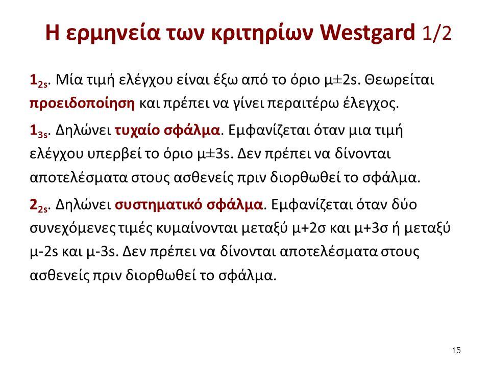 Η ερμηνεία των κριτηρίων Westgard 2/2