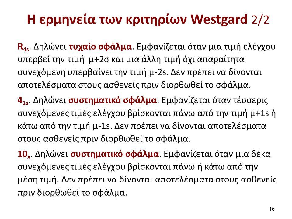 Tα κριτήρια Westgard υπάρχουν σήμερα στο λογισμικό πολλών αναλυτών