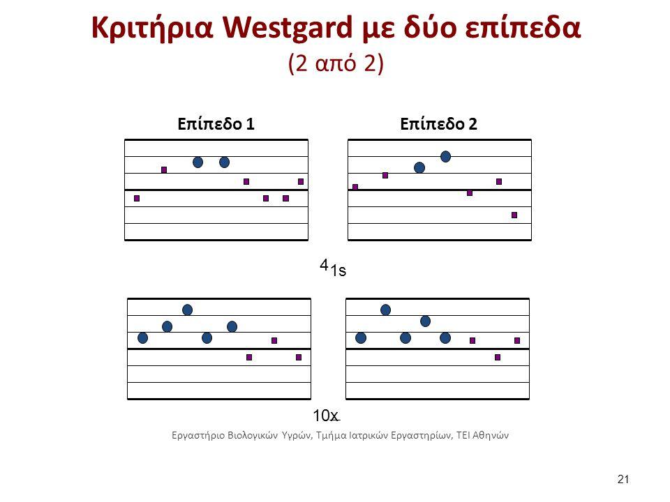 Κριτήρια Westgard με τρία επίπεδα
