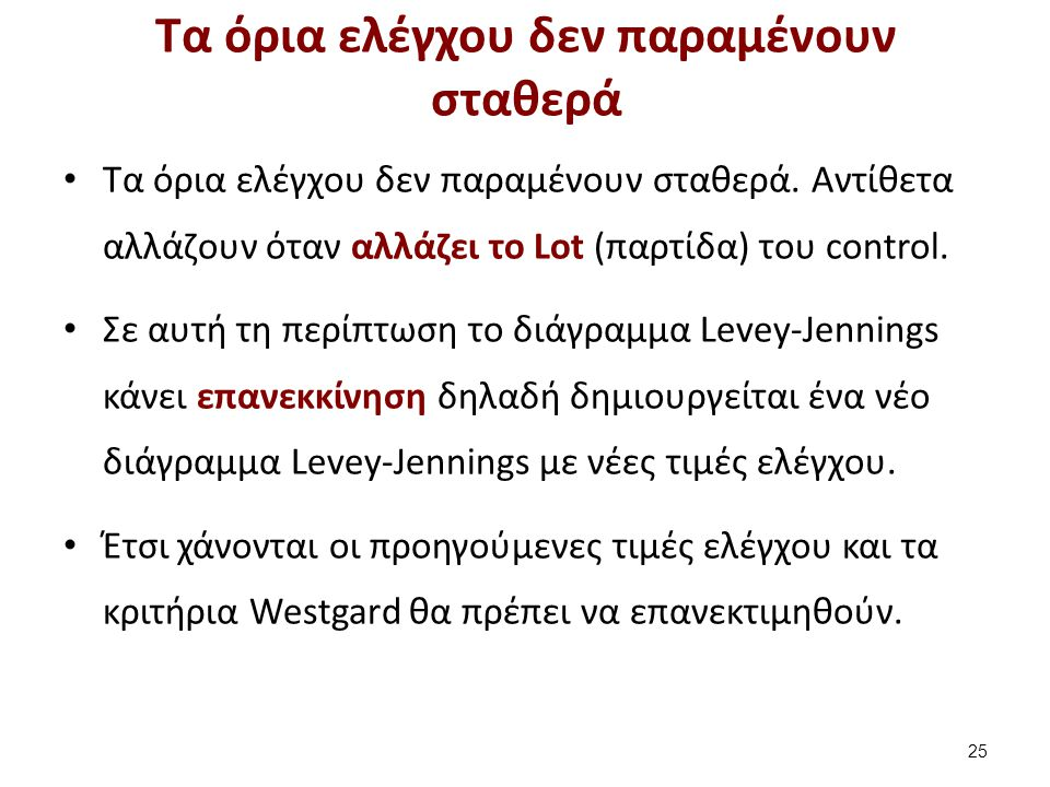 Τυποποιημένο διάγραμμα Levey-Jennings (1 από 2)