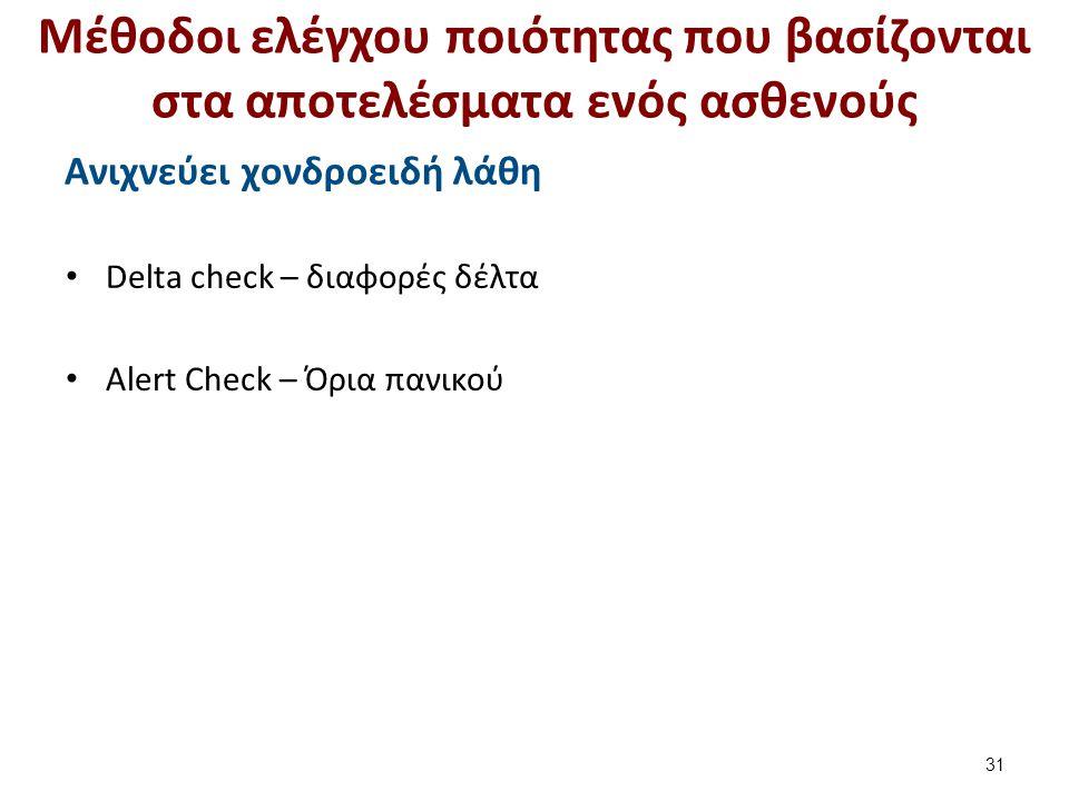 Διαφορές δέλτα (Delta check)