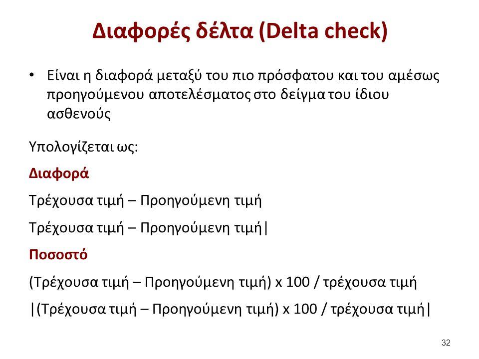 Όρια ελέγχου delta check (1 από 8)