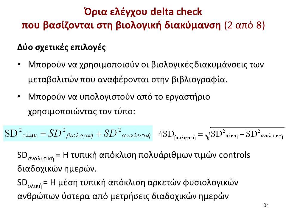Όρια ελέγχου delta check Παράδειγμα βιολογικών διακυμάνσεων από τη διεθνή βιβλιογραφία (3 από 8)