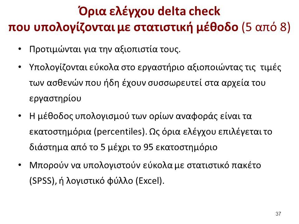Όρια ελέγχου delta check Παράδειγμα υπολογισμού με στατιστική μέθοδο (6 από 8)