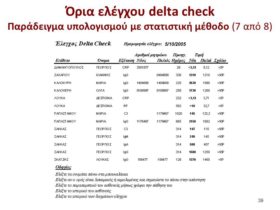 Όρια ελέγχου delta check Παράδειγμα υπολογισμού με στατιστική μέθοδο (8 από 8)