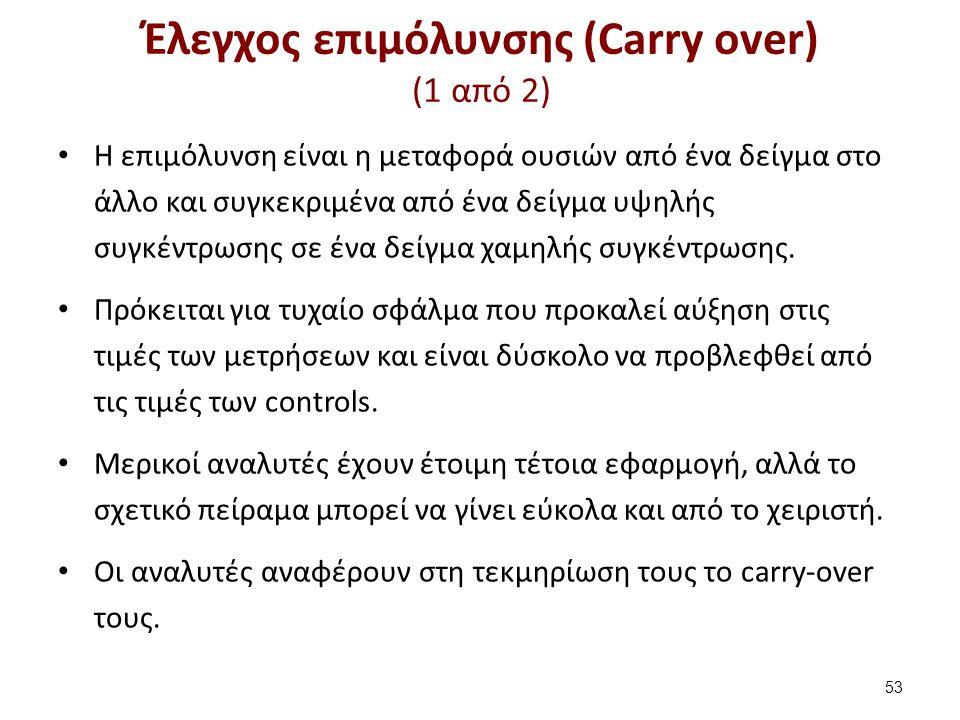 Έλεγχος επιμόλυνσης (Carry over) (2 από 2)