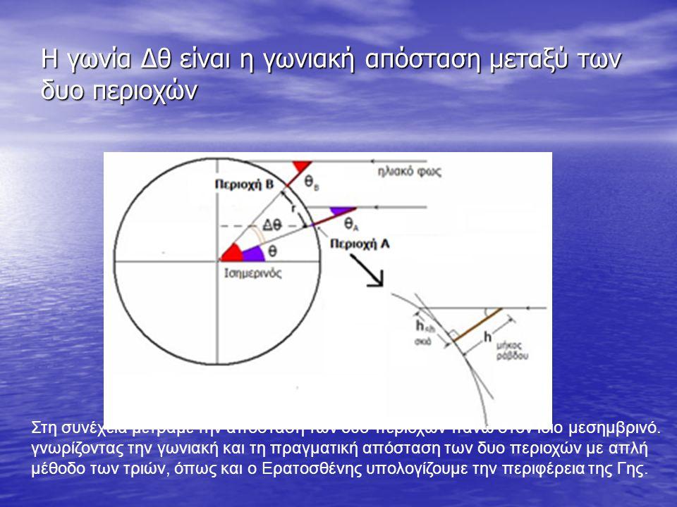 Η γωνία Δθ είναι η γωνιακή απόσταση μεταξύ των δυο περιοχών