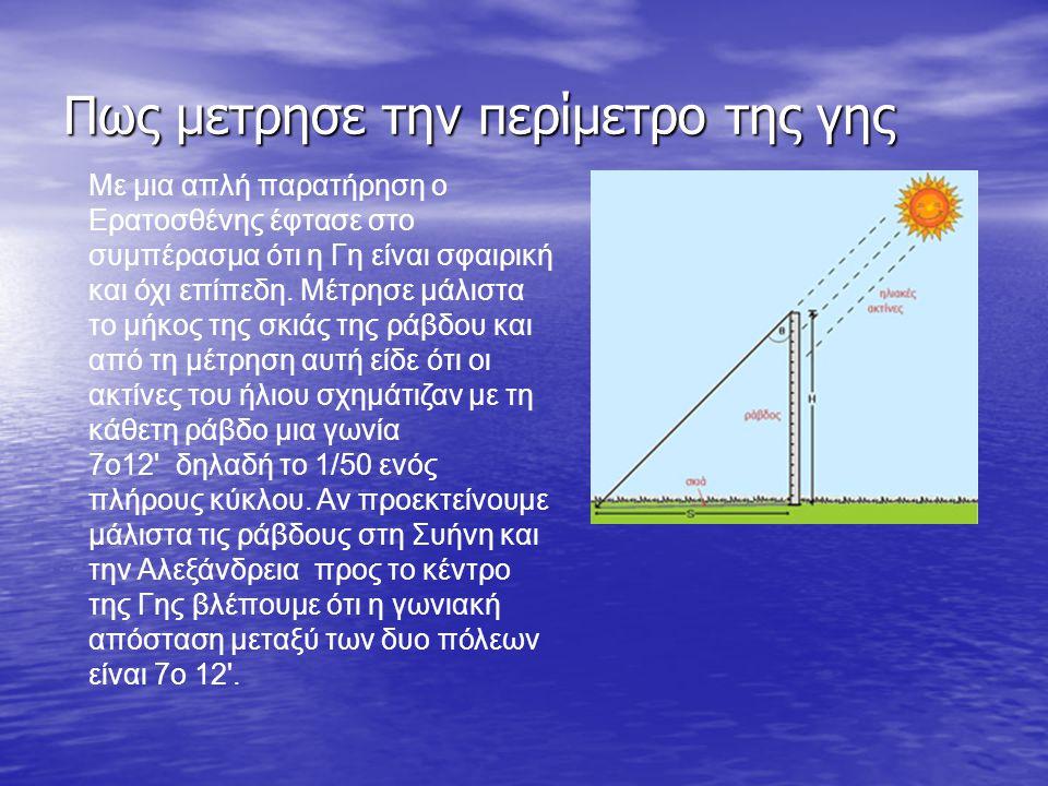 Πως μετρησε την περίμετρο της γης