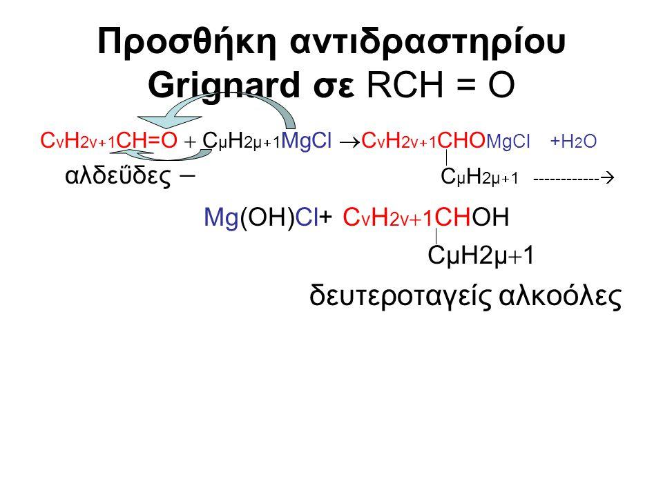 Προσθήκη αντιδραστηρίου Grignard σε RCH = O