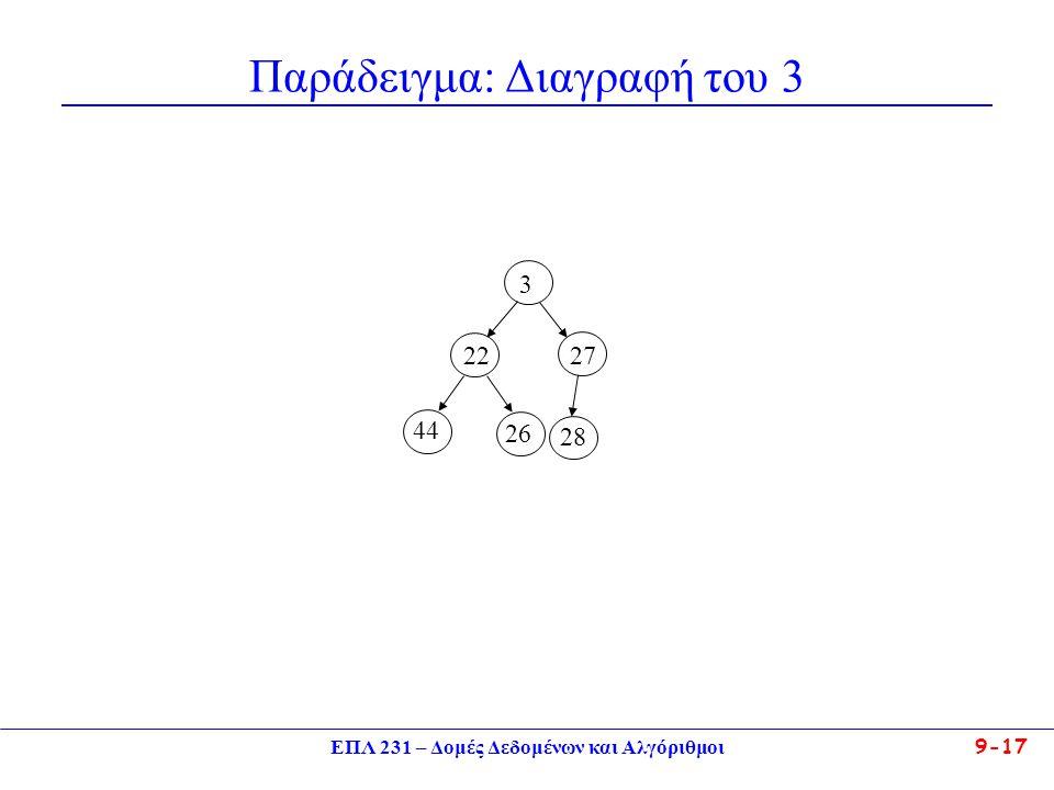 Παράδειγμα: Διαγραφή του 3