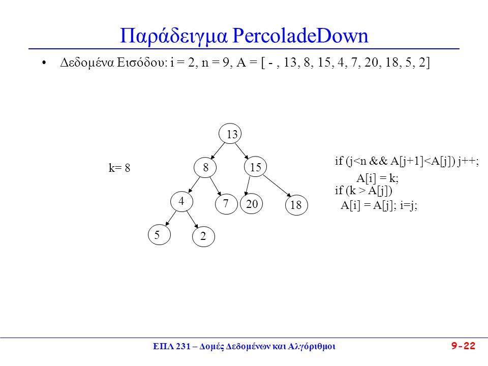 Παράδειγμα PercoladeDown