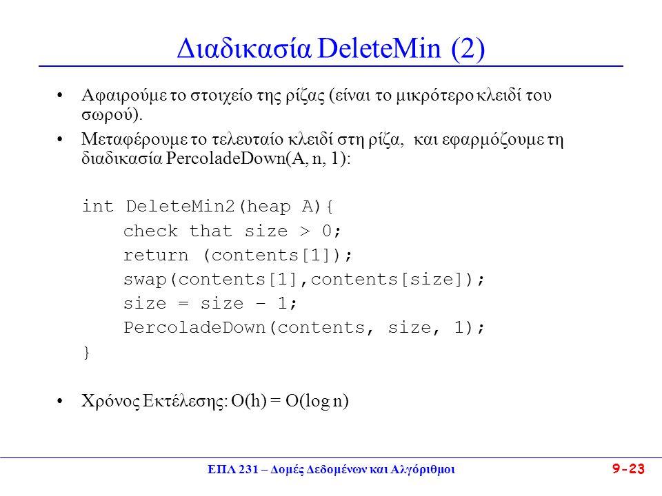 Διαδικασία DeleteMin (2)
