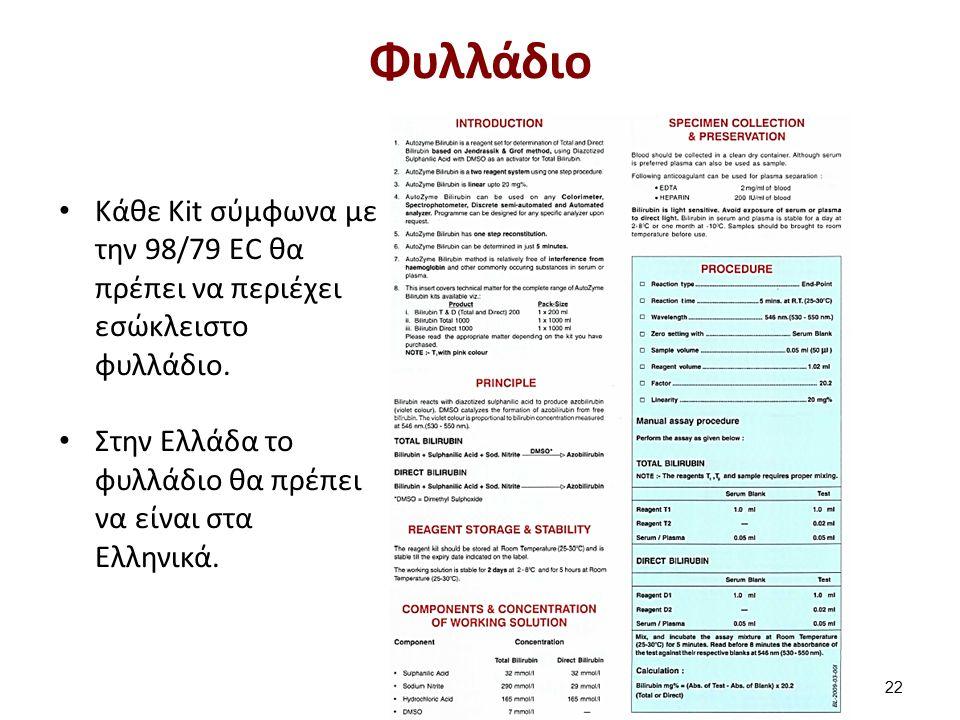 Βασικές πληροφορίες των εσώκλειστων (98/79 EC)