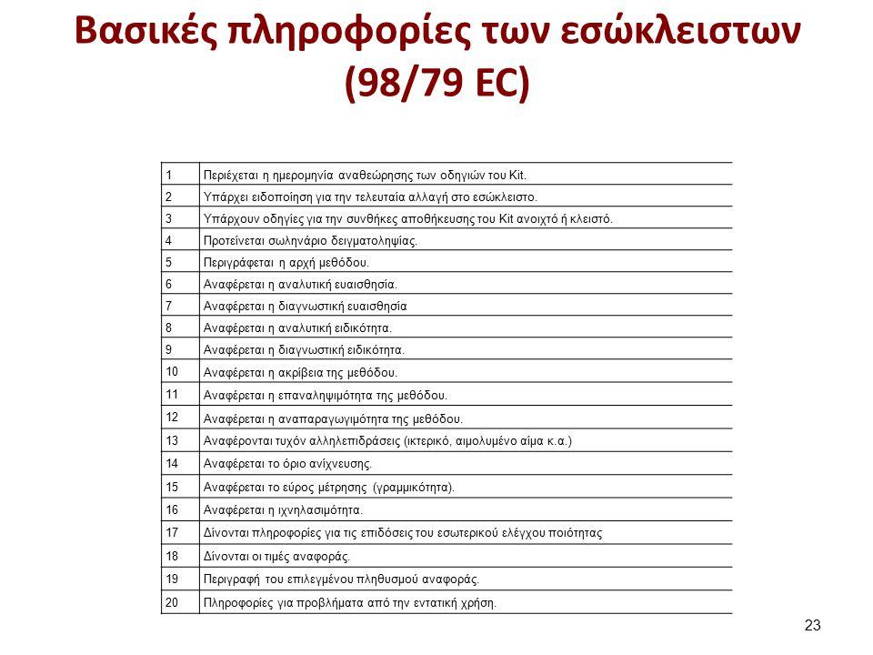 Οδηγίες εσώκλειστου (1 από 25)