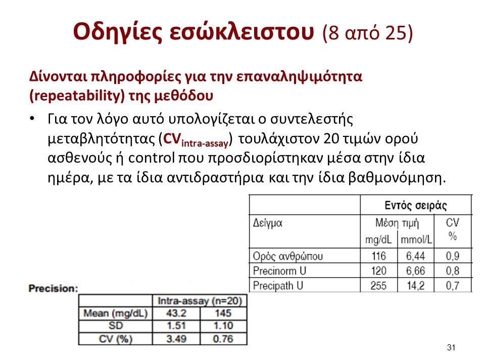 Οδηγίες εσώκλειστου (9 από 25)