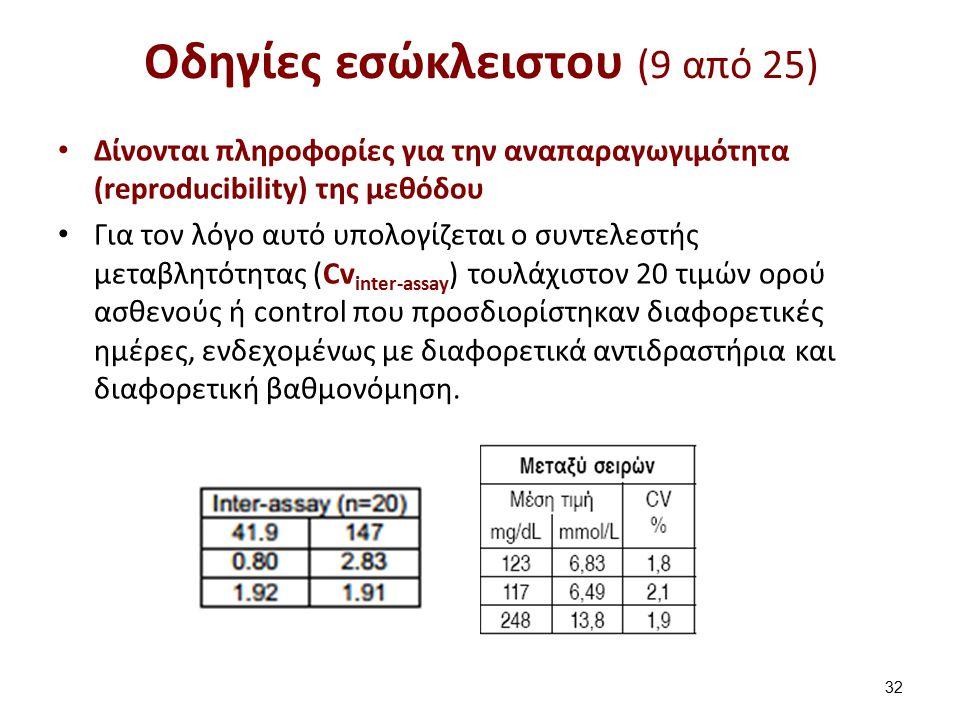Οδηγίες εσώκλειστου (10 από 25)