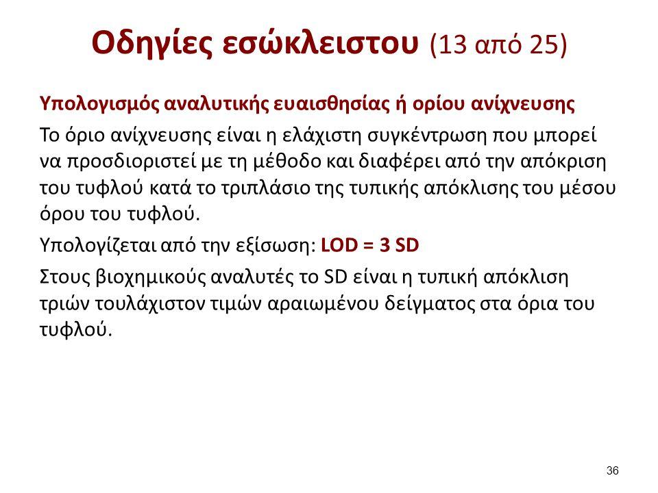 Οδηγίες εσώκλειστου (14 από 25)