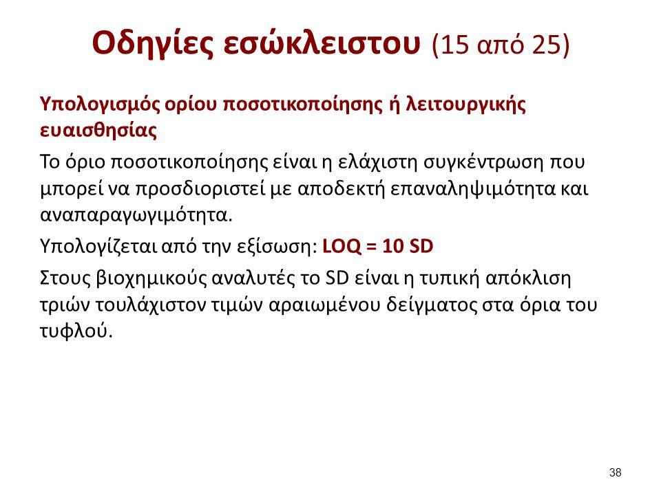 Οδηγίες εσώκλειστου (16 από 25)