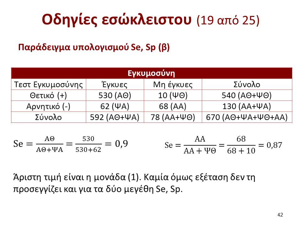 Οδηγίες εσώκλειστου (20 από 25)