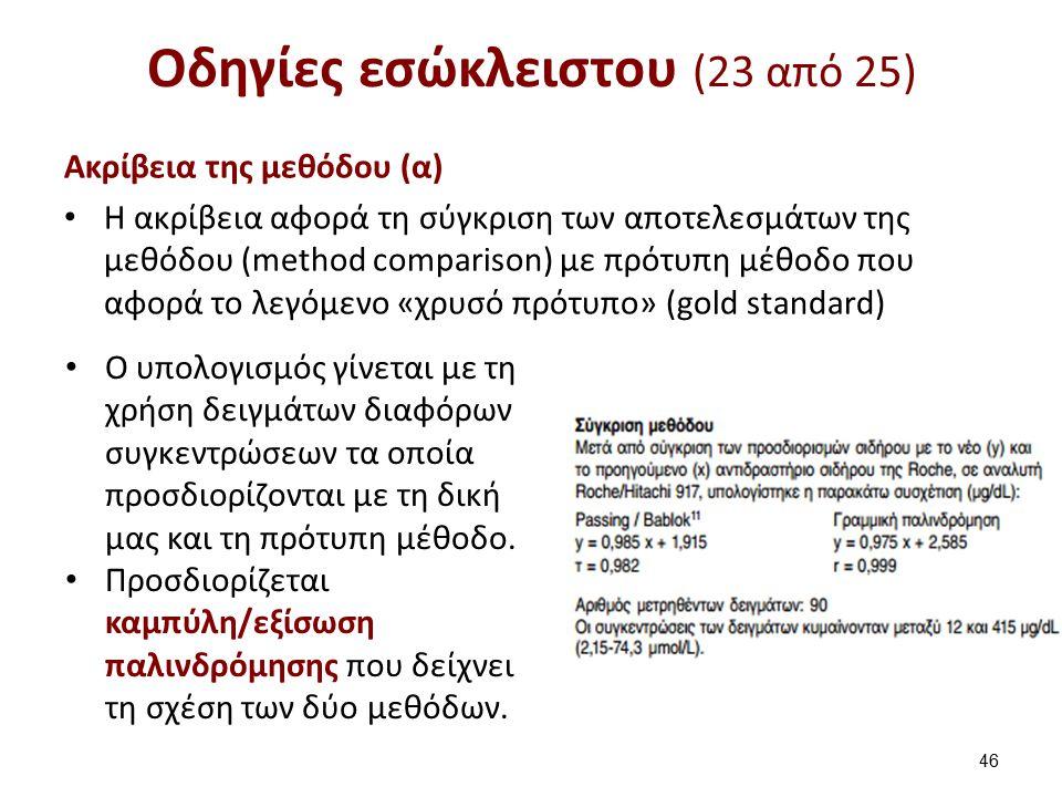 Οδηγίες εσώκλειστου (24 από 25)