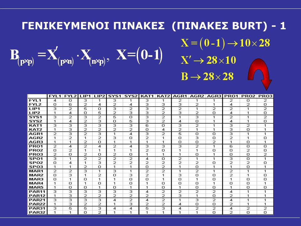 ΓΕΝΙΚΕΥΜΕΝΟΙ ΠΙΝΑΚΕΣ (ΠΙΝΑΚΕΣ BURT) - 1