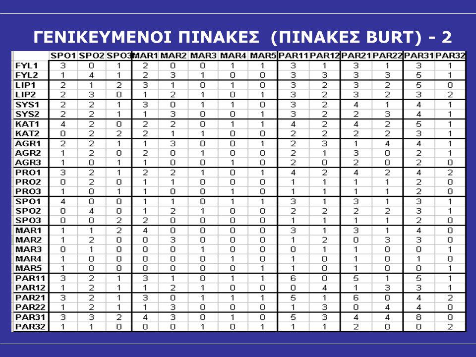 ΓΕΝΙΚΕΥΜΕΝΟΙ ΠΙΝΑΚΕΣ (ΠΙΝΑΚΕΣ BURT) - 2