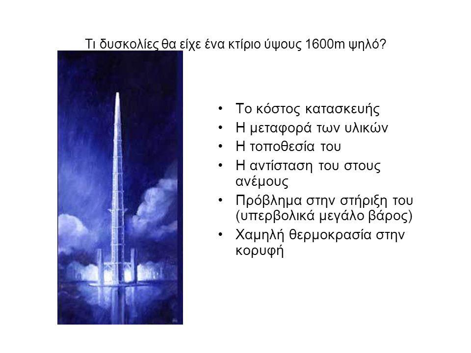 Τι δυσκολίες θα είχε ένα κτίριο ύψους 1600m ψηλό
