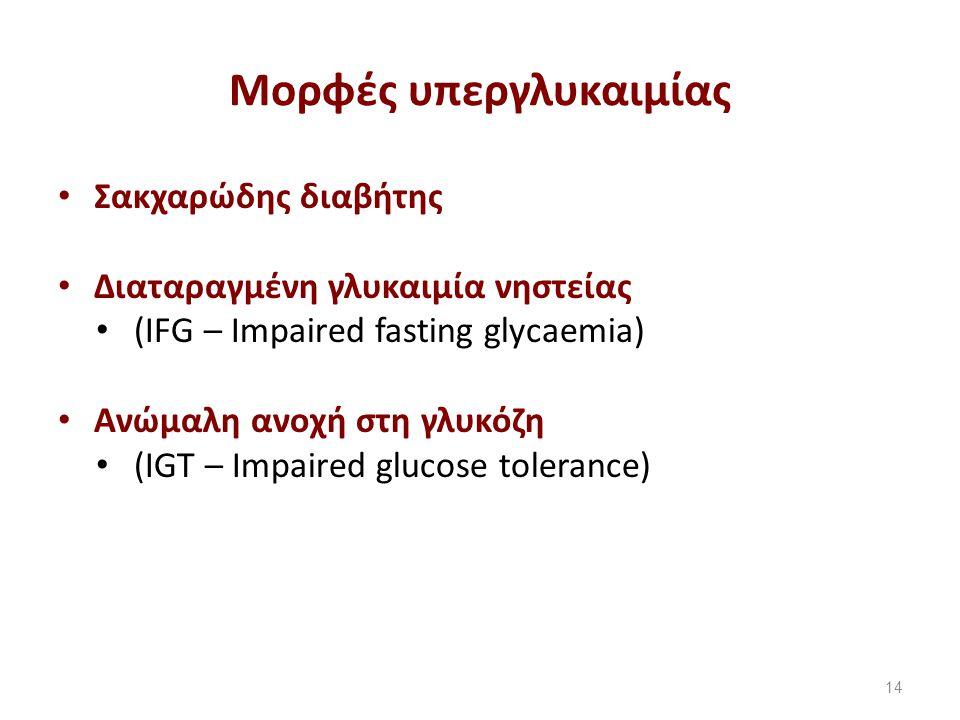 Ορισμός σακχαρώδη διαβήτη