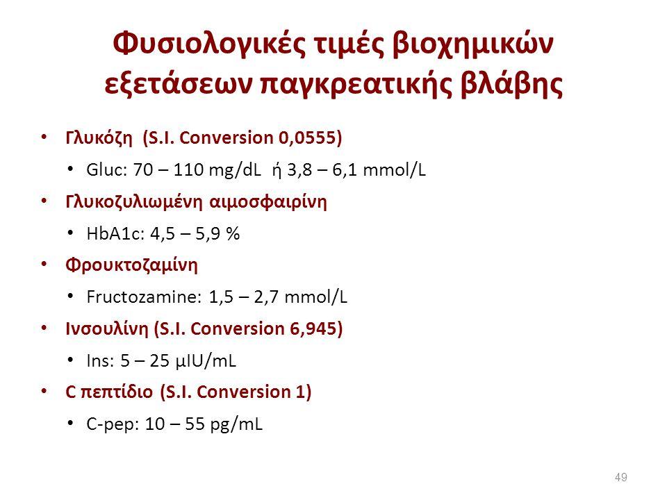 Μελέτη Περίπτωσης 1 Εξέταση