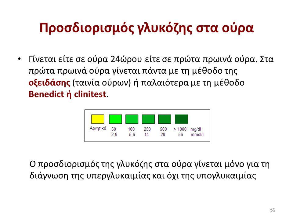 Προσδιορισμός γλυκόζης με τη μέθοδο της εξωκινάσης (ΗΚ)