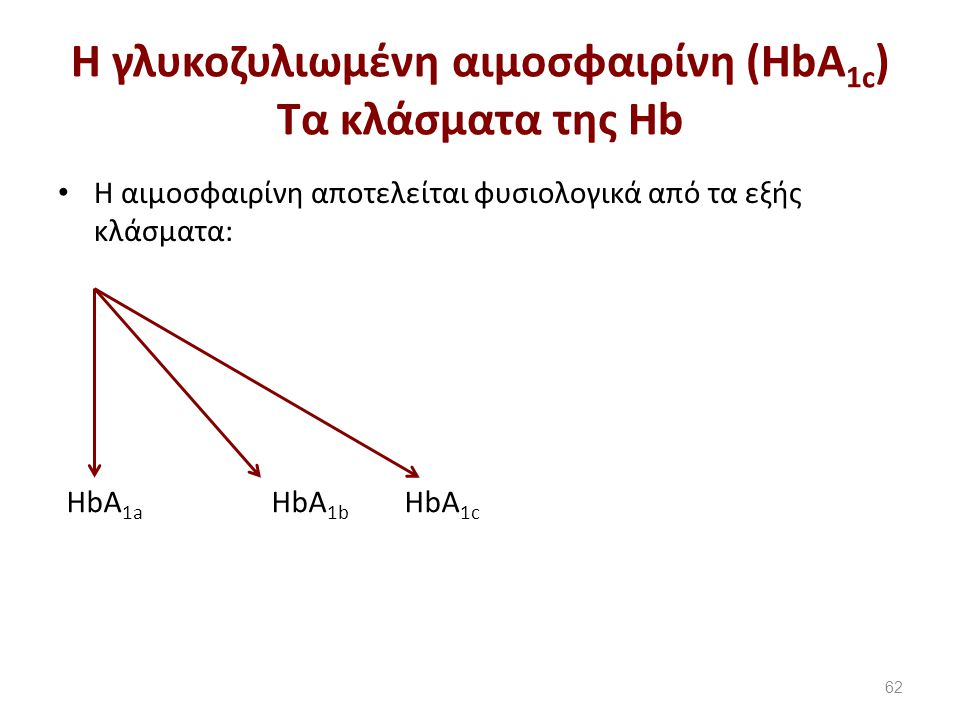 H γλυκοζυλιωμένη αιμοσφαιρίνη (HbA1c)