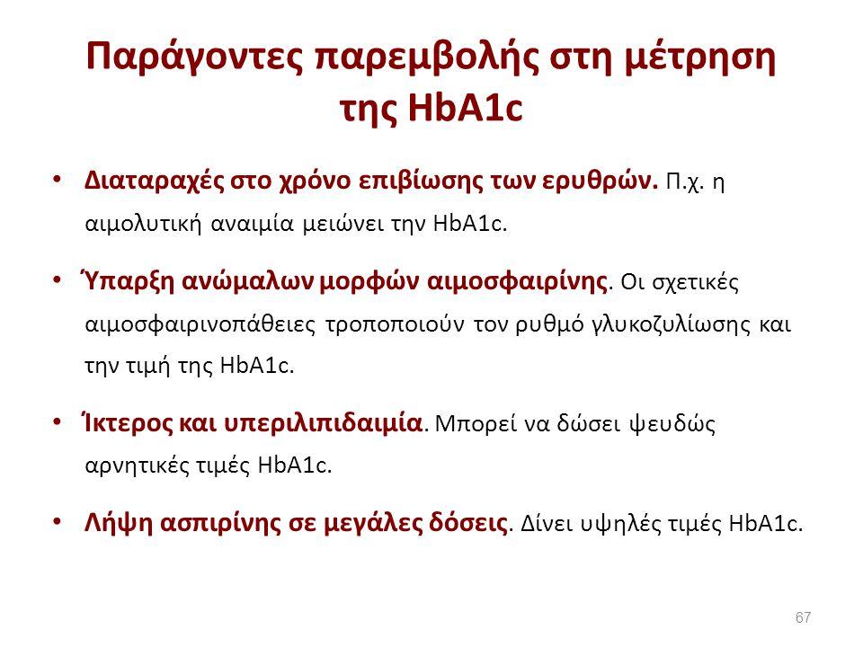 Ο προσδιορισμός HBA1c με HPLC