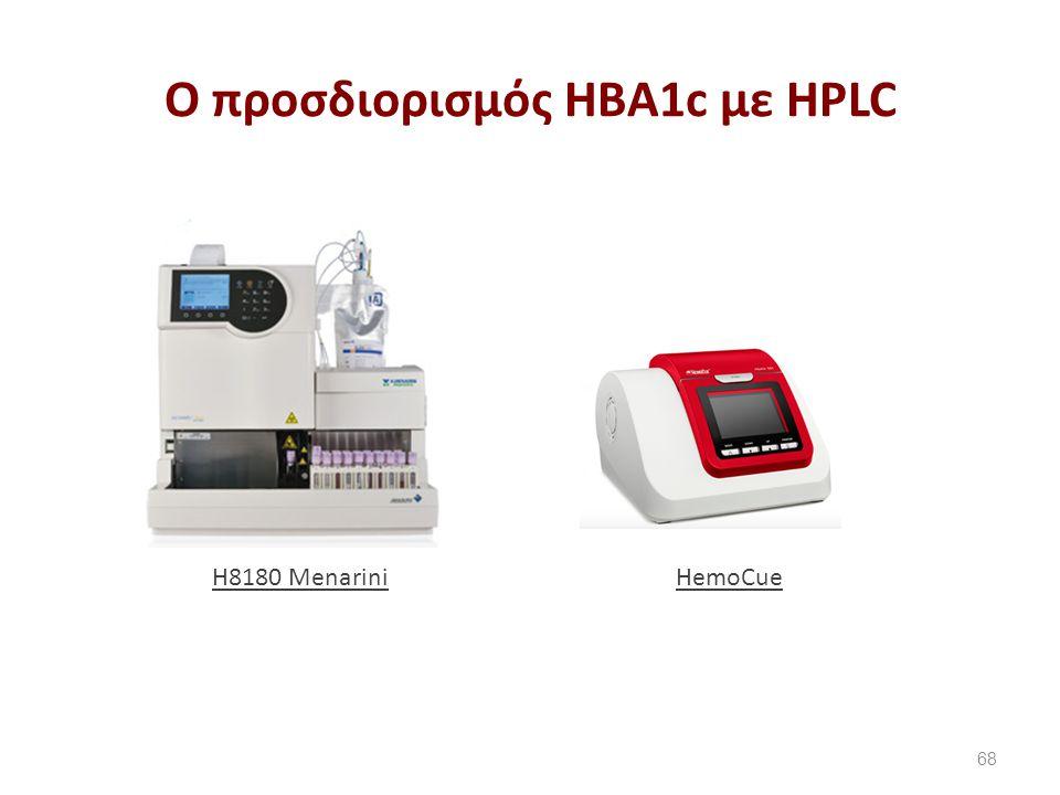 ΗPLC: H γρήγορη μέθοδος για το προσδιορισμό των αιμοσφαιρινών