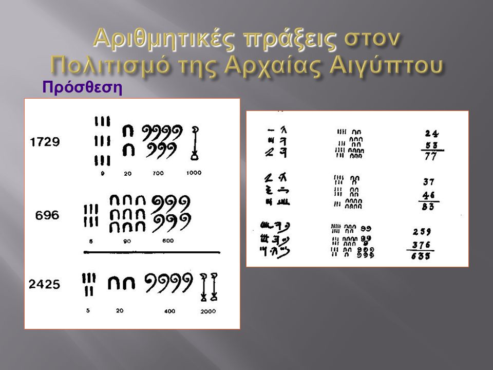Αριθμητικές πράξεις στον Πολιτισμό της Αρχαίας Αιγύπτου