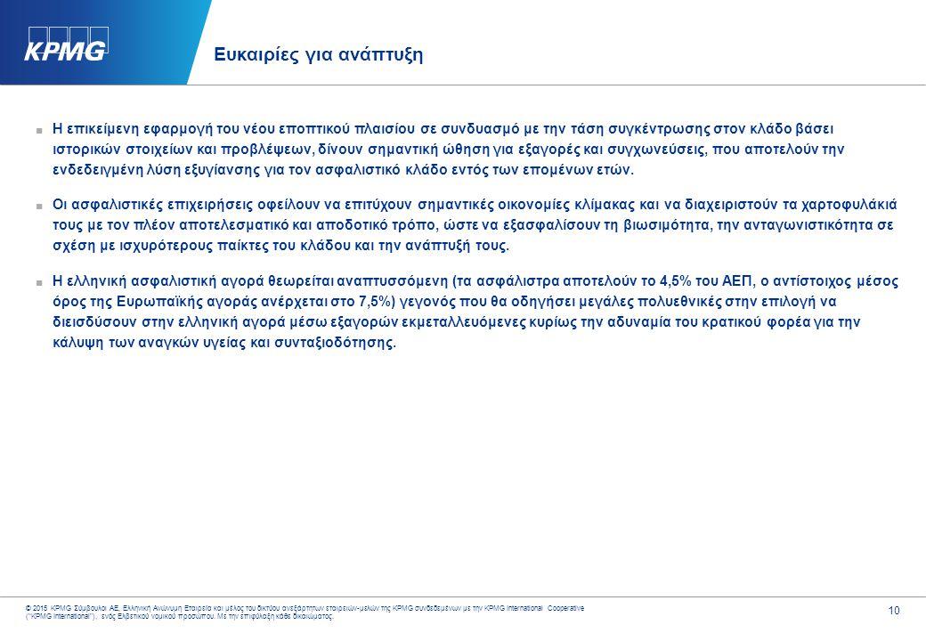 Elpiniki Karabali Manager, Insurance Sector Coordinator. KPMG Advisors AE. 400B, Mesogeion Avenue.