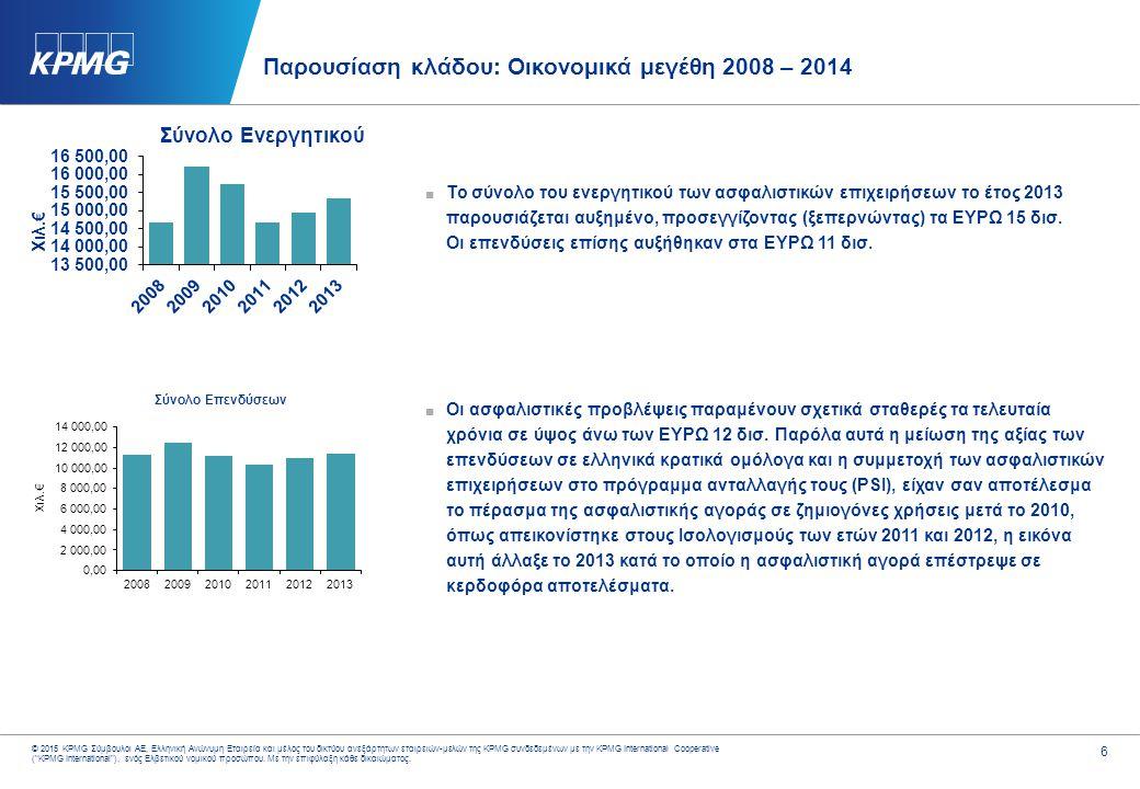 Παρουσίαση κλάδου: Οικονομικά μεγέθη 2008 – 2014