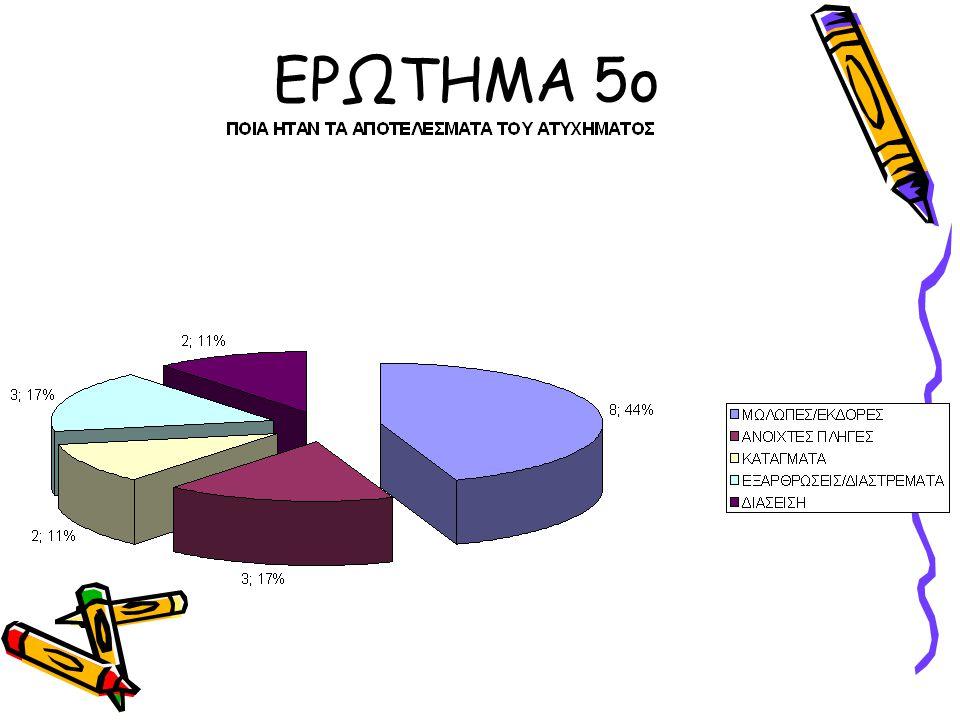 ΕΡΩΤΗΜΑ 5o