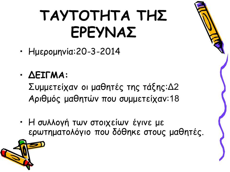 ΤΑΥΤΟΤΗΤΑ ΤΗΣ ΕΡΕΥΝΑΣ Ημερομηνία:20-3-2014 ΔΕΙΓΜΑ: