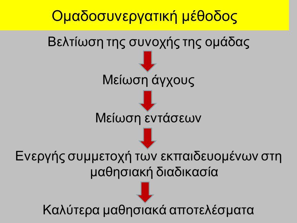 Ομαδοσυνεργατική μέθοδος