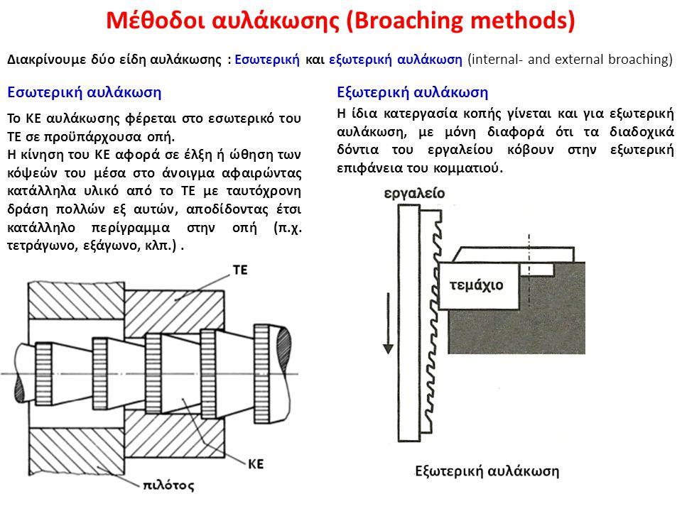 Μέθοδοι αυλάκωσης (Broaching methods)