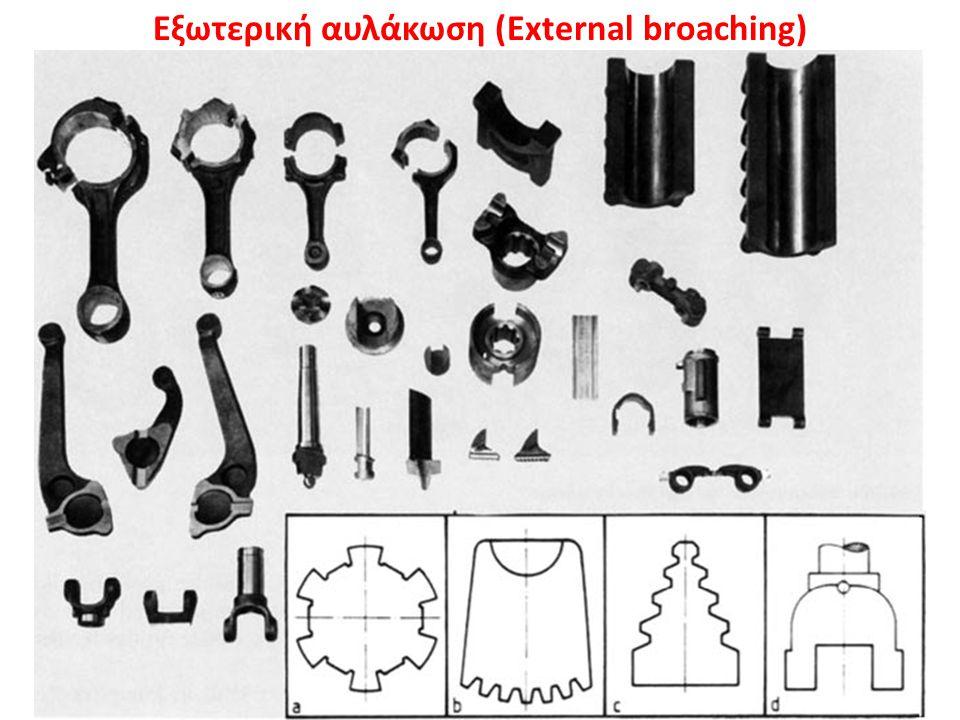 Εξωτερική αυλάκωση (External broaching)