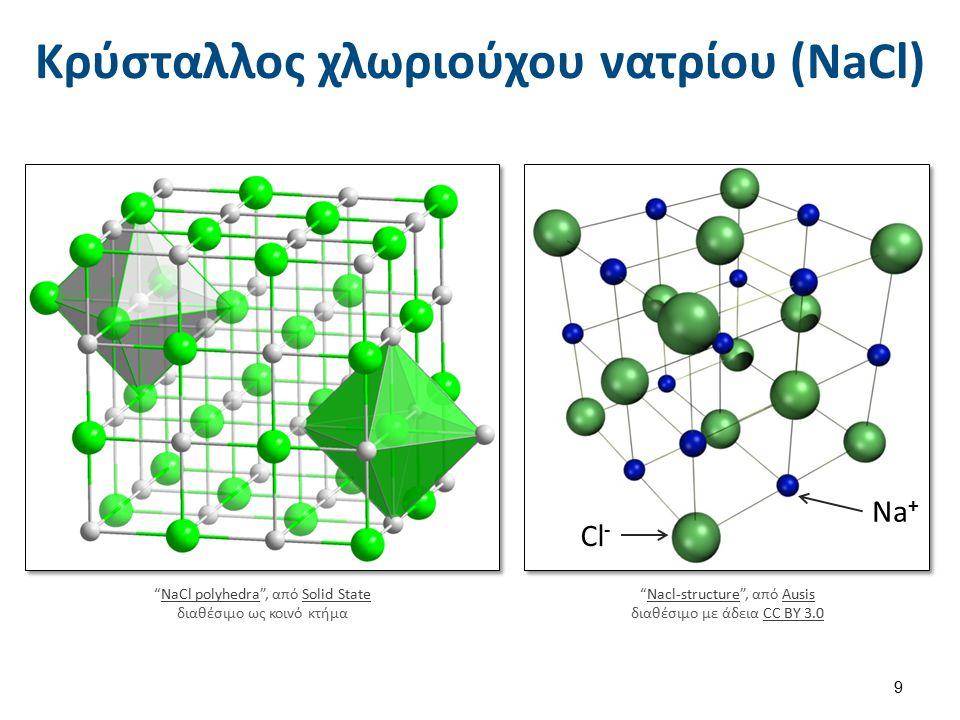 Elektronenformel Punkte HCl , από Apostoloff διαθέσιμο ως κοινό κτήμα