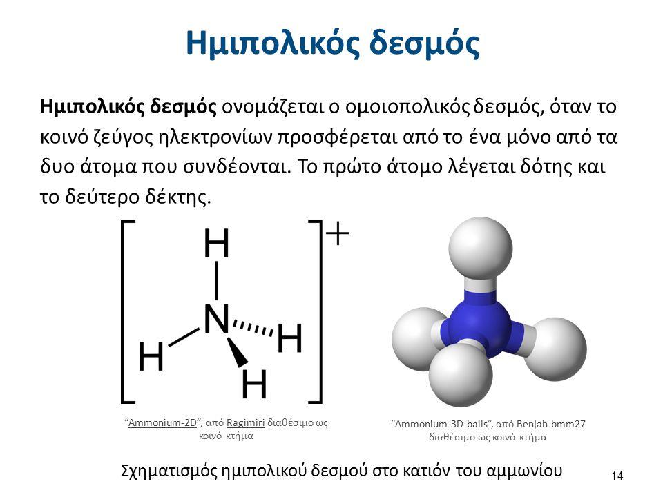 Δεσμός υδρογόνου