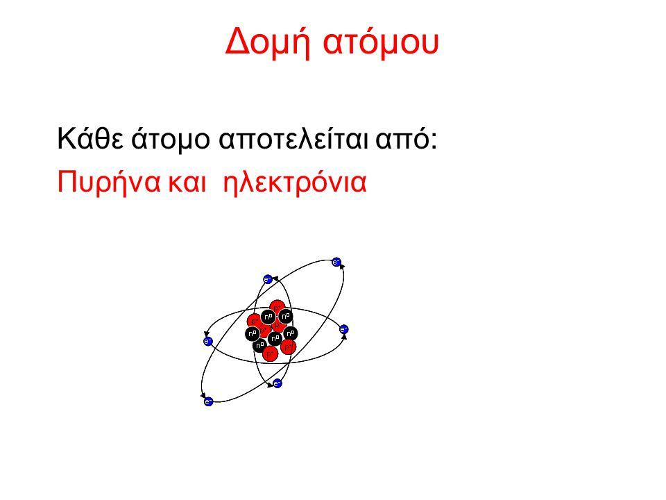 Δομή ατόμου Κάθε άτομο αποτελείται από: Πυρήνα και ηλεκτρόνια