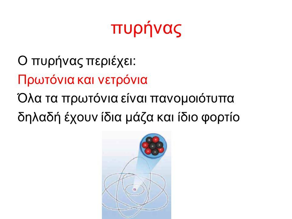 πυρήνας Ο πυρήνας περιέχει: Πρωτόνια και νετρόνια