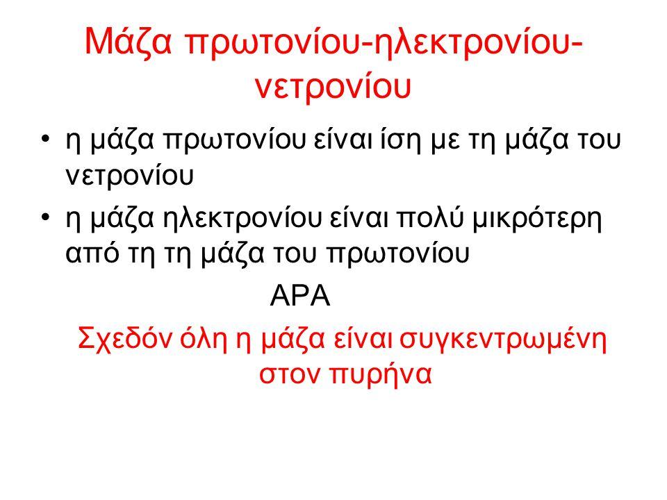 Μάζα πρωτονίου-ηλεκτρονίου-νετρονίου