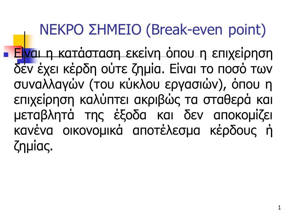 ΝΕΚΡΟ ΣΗΜΕΙΟ (Break-even point)
